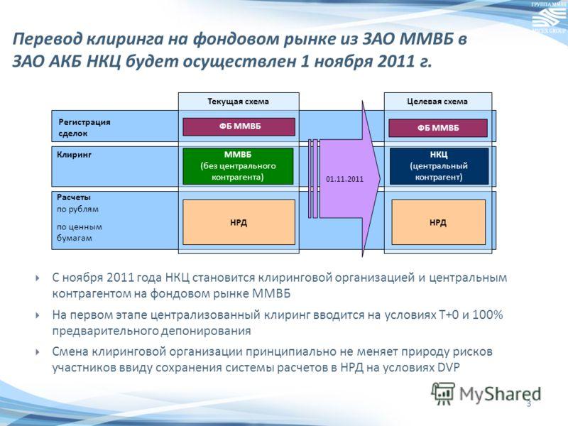 С ноября 2011 года НКЦ становится клиринговой организацией и центральным контрагентом на фондовом рынке ММВБ На первом этапе централизованный клиринг вводится на условиях Т+0 и 100% предварительного депонирования Смена клиринговой организации принцип