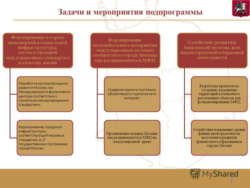 7 Задачи и мероприятия подпрограммы Формирование в городе инженерной и социальной инфраструктуры, соответствующей международным стандартам и качеству жизни Разработка критериев оценки развития Москвы как Международного финансового центра в соответств