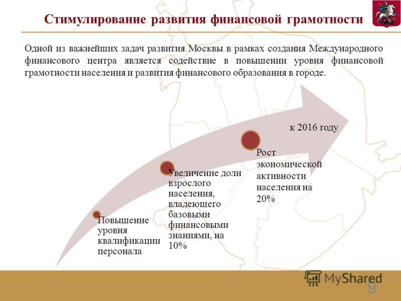 9 Стимулирование развития финансовой грамотности Одной из важнейших задач развития Москвы в рамках создания Международного финансового центра является содействие в повышении уровня финансовой грамотности населения и развития финансового образования в