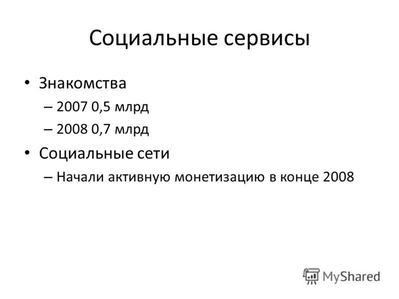 Социальные сервисы Знакомства – 2007 0,5 млрд – 2008 0,7 млрд Социальные сети – Начали активную монетизацию в конце 2008