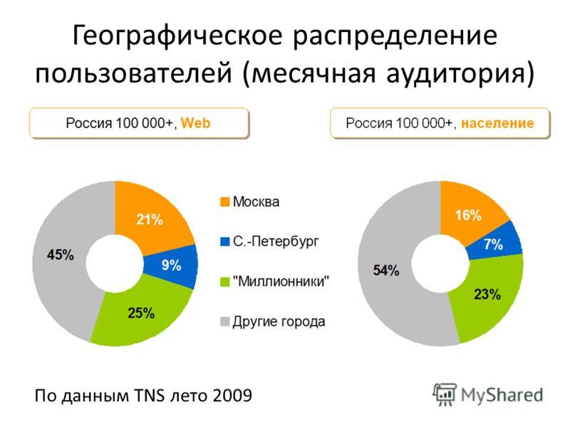 Географическое распределение пользователей (месячная аудитория) По данным TNS лето 2009