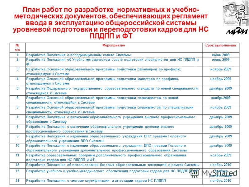 План работ по разработке нормативных и учебно- методических документов, обеспечивающих регламент ввода в эксплуатацию общероссийской системы уровневой подготовки и переподготовки кадров для НС ПЛДПП и ФТ 14 п/п МероприятиеСрок выполнения 1Разработка