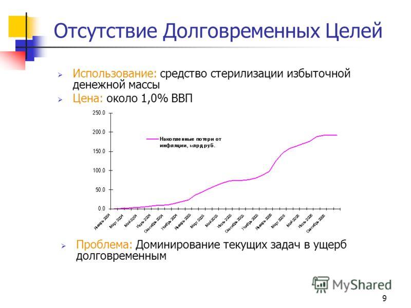 9 Отсутствие Долговременных Целей Использование: средство стерилизации избыточной денежной массы Цена: около 1,0% ВВП Проблема: Доминирование текущих задач в ущерб долговременным