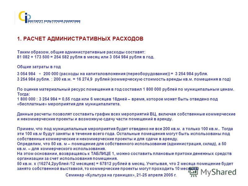 Семинар «Культура на границах», 21-25 апреля 2005 г. 1. РАСЧЕТ АДМИНИСТРАТИВНЫХ РАСХОДОВ Таким образом, общие административные расходы составят: 81 082 + 173 500 = 254 582 рубля в месяц или 3 054 984 рубля в год. Общие затраты в год 3 054 984 + 200 0