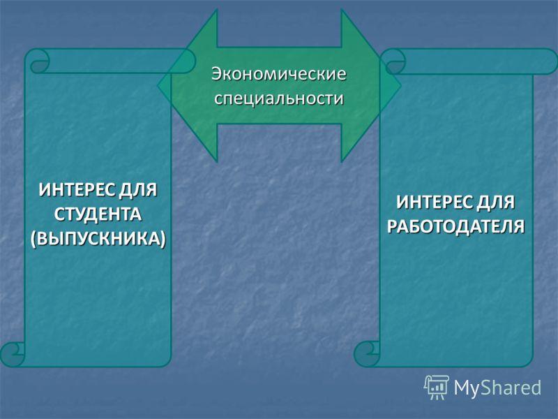 Экономические специальности ИНТЕРЕС ДЛЯ СТУДЕНТА (ВЫПУСКНИКА) ИНТЕРЕС ДЛЯ РАБОТОДАТЕЛЯ