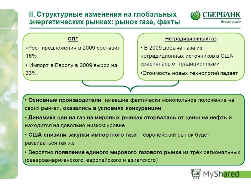 3 II. Структурные изменения на глобальных энергетических рынках: рынок газа В первой половине 2009 года закупки российского газа европейскими странами снизились на 39% Мировой кризис Развитие технологий по добыче нетрадиционного газа: сланцевый газ (
