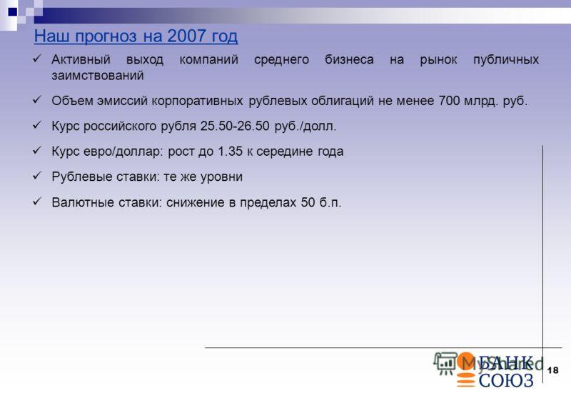 18 Наш прогноз на 2007 год Активный выход компаний среднего бизнеса на рынок публичных заимствований Объем эмиссий корпоративных рублевых облигаций не менее 700 млрд. руб. Курс российского рубля 25.50-26.50 руб./долл. Курс евро/доллар: рост до 1.35 к