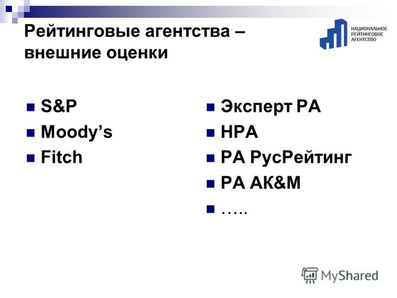 Рейтинговые агентства – внешние оценки S&P Moodys Fitch Эксперт РА НРА РА РусРейтинг РА АК&М …..