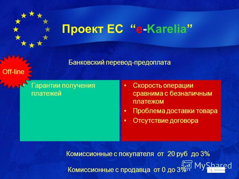 Проект ЕС e-Karelia Банковский перевод-предоплата Гарантии получения платежей Скорость операции сравнима с безналичным платежом Проблема доставки товара Отсутствие договора Off-line Комиссионные с покупателя от 20 руб до 3% Комиссионные с продавца от
