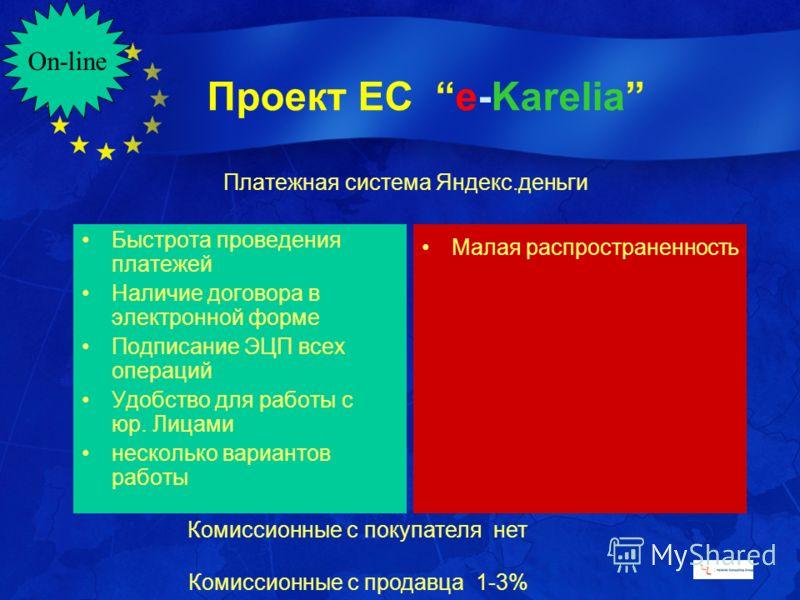 Проект ЕС e-Karelia Платежная система Яндекс.деньги Быстрота проведения платежей Наличие договора в электронной форме Подписание ЭЦП всех операций Удобство для работы с юр. Лицами несколько вариантов работы Малая распространенность Комиссионные с пок