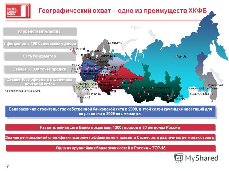 Географический охват – одно из преимуществ ХКФБ Разветвленная сеть Банка покрывает 1200 городов в 80 регионах России 93 представительства 7 филиалов и 190 банковских офисов Свыше 30 000 точек продаж Свыше 1000 офисов в отделениях почтовой связи Свыше
