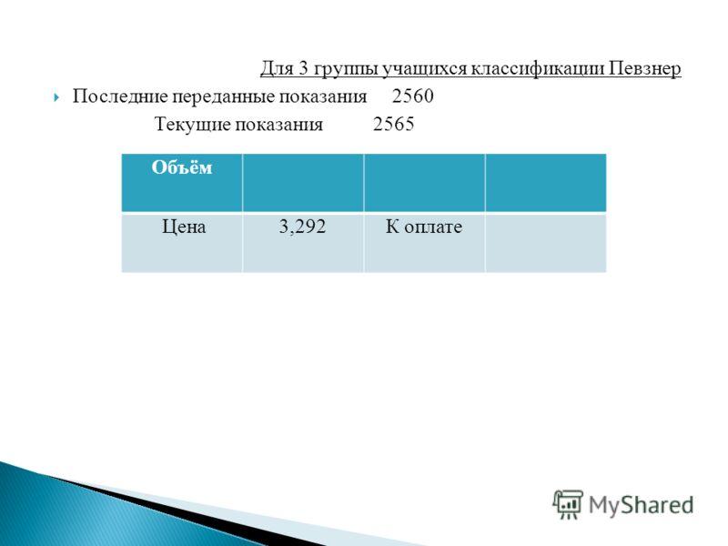 Для 3 группы учащихся классификации Певзнер Последние переданные показания 2560 Текущие показания 2565 Объём Цена3,292К оплате
