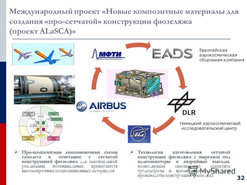 схемы самолета в сочетании