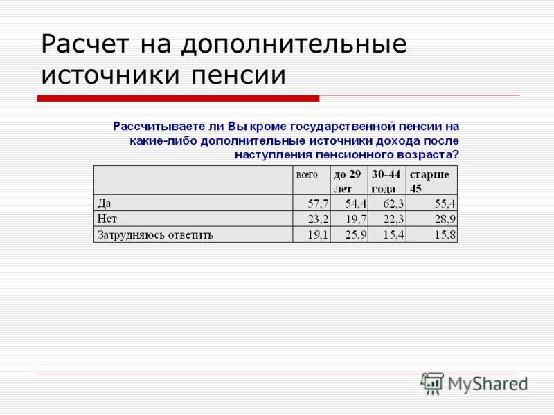 Расчет на дополнительные источники пенсии