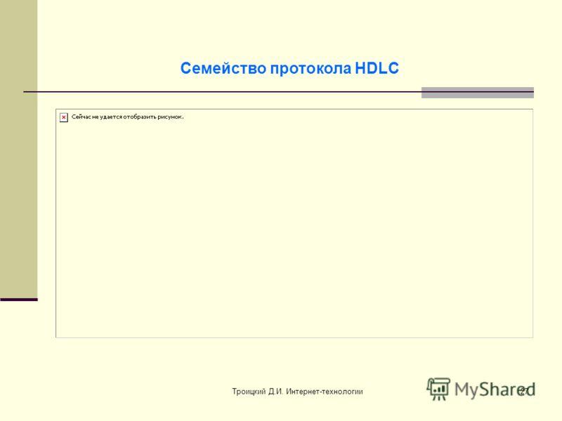 Троицкий Д.И. Интернет-технологии27 Семейство протокола HDLC