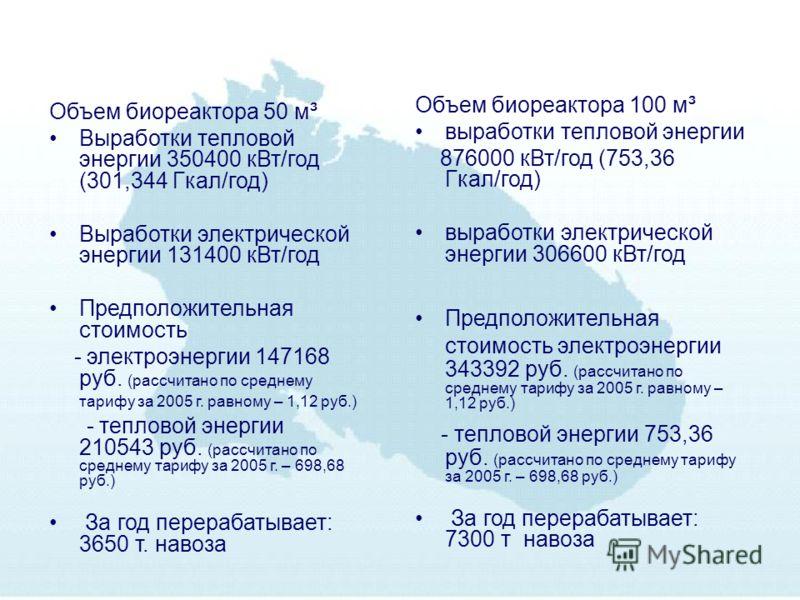Объем биореактора 50 м³ Выработки тепловой энергии 350400 кВт/год (301,344 Гкал/год) Выработки электрической энергии 131400 кВт/год Предположительная стоимость - электроэнергии 147168 руб. (рассчитано по среднему тарифу за 2005 г. равному – 1,12 руб.