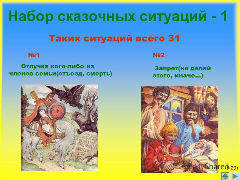 Набор сказочных ситуаций - 1 Отлучка кого-либо из членов семьи(отъезд, смерть) Таких ситуаций всего 31 12 Запрет(не делай этого, иначе…) 5(23)