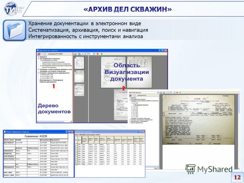 Хранение документации в электронном виде Систематизация, архивация, поиск и навигация Интегрированность с инструментами анализа