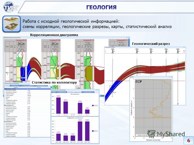 Работа с исходной геологической информацией: схемы корреляции, геологические разрезы, карты, статистический анализ Корреляционная диаграмма Геологический разрез ГСР Статистика по коллектору