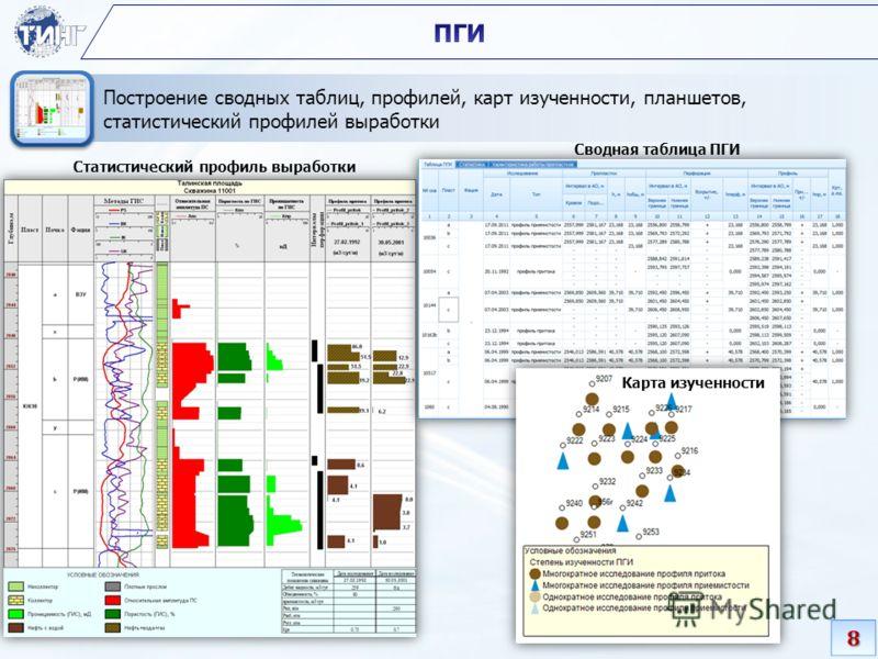 Построение сводных таблиц, профилей, карт изученности, планшетов, статистический профилей выработки Статистический профиль выработки Карта изученности Сводная таблица ПГИ