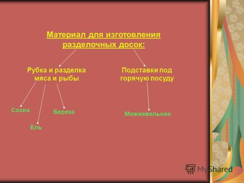 Материал для изготовления разделочных досок: Сосна Ель Рубка и разделка мяса и рыбы Подставки под горячую посуду Береза Можжевельник
