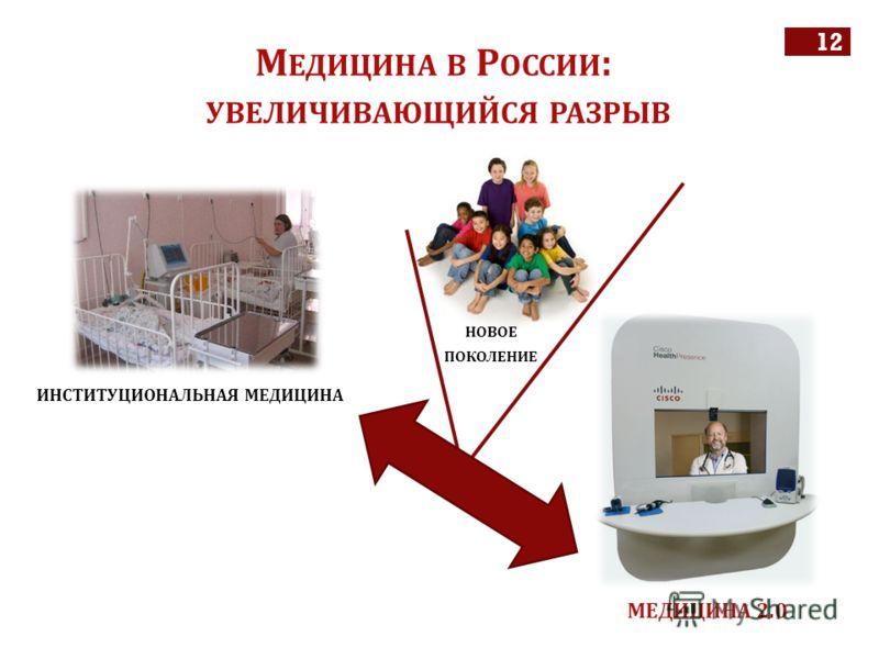 12 М ЕДИЦИНА В Р ОССИИ : УВЕЛИЧИВАЮЩИЙСЯ РАЗРЫВ ИНСТИТУЦИОНАЛЬНАЯ МЕДИЦИНА МЕДИЦИНА 2.0 НОВОЕ ПОКОЛЕНИЕ