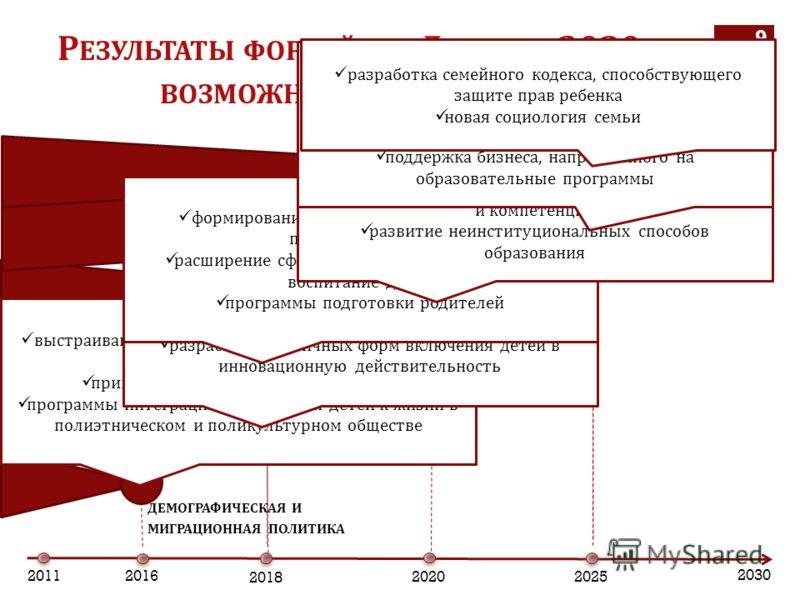 9 Р ЕЗУЛЬТАТЫ ФОРСАЙТА «Д ЕТСТВО 2030»: ВОЗМОЖНОСТИ ДЛЯ Р ОССИИ 2030 2011 2016 2020 2025 ДЕМОГРАФИЧЕСКАЯ И МИГРАЦИОННАЯ ПОЛИТИКА 2018 СОЦИАЛЬНЫЕ СЛУЖБЫ КОМПЕТЕНТНОЕ РОДИТЕЛЬСТВО ОБРАЗОВАНИЕ БИЗНЕС ДЕТСКИХ ТОВАРОВ СЕМЕЙНОЕ ПРАВО выстраивание дифференц