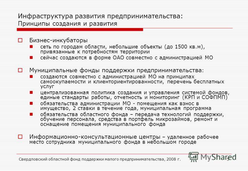 Свердловский областной фонд поддержки малого предпринимательства, 2008 г.5 Инфраструктура развития предпринимательства: Принципы создания и развития Бизнес-инкубаторы сеть по городам области, небольшие объекты (до 1500 кв.м), привязанные к потребност