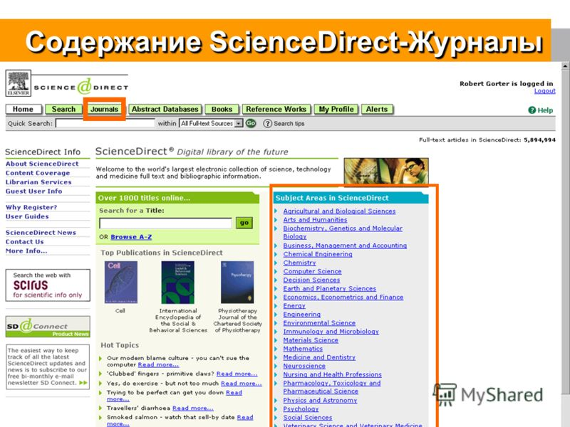 7 Содержание ScienceDirect-Журналы