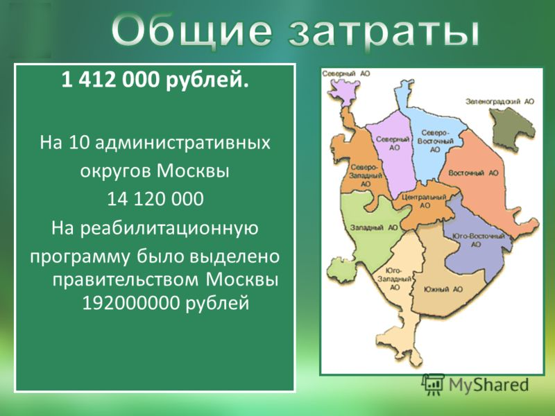 1 412 000 рублей. На 10 административных округов Москвы 14 120 000 На реабилитационную программу было выделено правительством Москвы 192000000 рублей