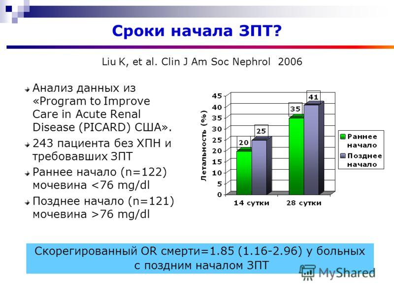 Сроки начала ЗПТ? Анализ данных из «Program to Improve Care in Acute Renal Disease (PICARD) США». 243 пациента без ХПН и требовавших ЗПТ Раннее начало (n=122) мочевина 76 mg/dl Liu K, et al. Clin J Am Soc Nephrol 2006 Скорегированный OR смерти=1.85 (