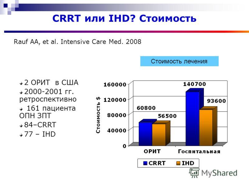 CRRT или IHD? Стоимость 2 ОРИТ в США 2000-2001 гг. ретроспективно 161 пациента ОПН ЗПТ 84–CRRT 77 – IHD Rauf AA, et al. Intensive Care Med. 2008 Стоимость лечения