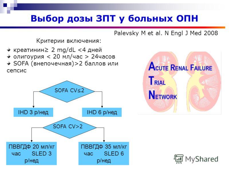 Выбор дозы ЗПТ у больных ОПН Palevsky M et al. N Engl J Med 2008 Критерии включения: креатинин 2 mg/dL 2 баллов или сепсис SOFA CV2 IHD 3 р/недIHD 6 р/нед SOFA CV>2 ПВВГДФ 20 мл/кг час SLED 3 р/нед ПВВГДФ 35 мл/кг час SLED 6 р/нед