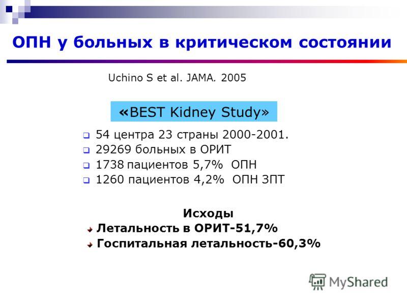 54 центра 23 страны 2000-2001. 29269 больных в ОРИТ 1738 пациентов 5,7% ОПН 1260 пациентов 4,2% ОПН ЗПТ Uchino S et al. JAMA. 2005 ОПН у больных в критическом состоянии Исходы Летальность в ОРИТ-51,7% Госпитальная летальность-60,3% «BEST Kidney Study