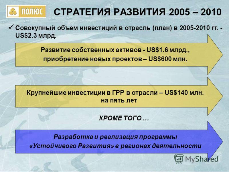 СТРАТЕГИЯ РАЗВИТИЯ 2005 – 2010 Развитие собственных активов - US$1.6 млрд., приобретение новых проектов – US$600 млн. Крупнейшие инвестиции в ГРР в отрасли – US$140 млн. на пять лет Разработка и реализация программы «Устойчивого Развития» в регионах