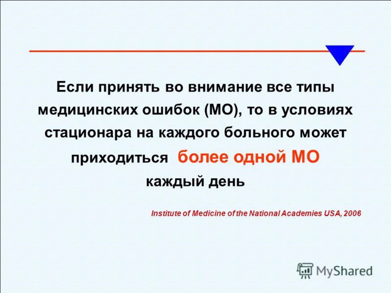 Если принять во внимание все типы медицинских ошибок (МО), то в условиях стационара на каждого больного может приходиться более одной МО каждый день Institute of Medicine of the National Academies USA, 2006