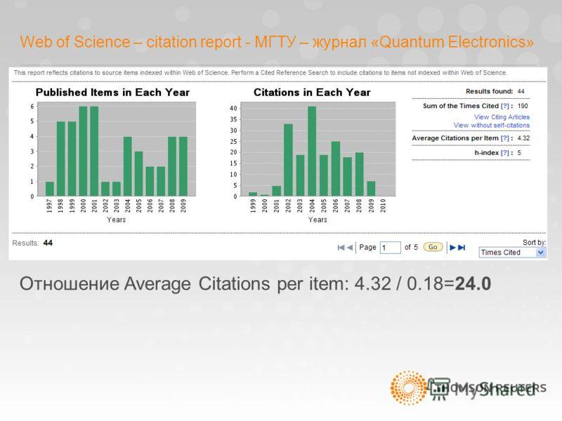Web of Science – citation report - МГТУ – журнал «Quantum Electronics» Отношение Average Citations per item: 4.32 / 0.18=24.0
