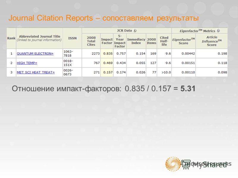 Journal Citation Reports – сопоставляем результаты Отношение импакт-факторов: 0.835 / 0.157 = 5.31