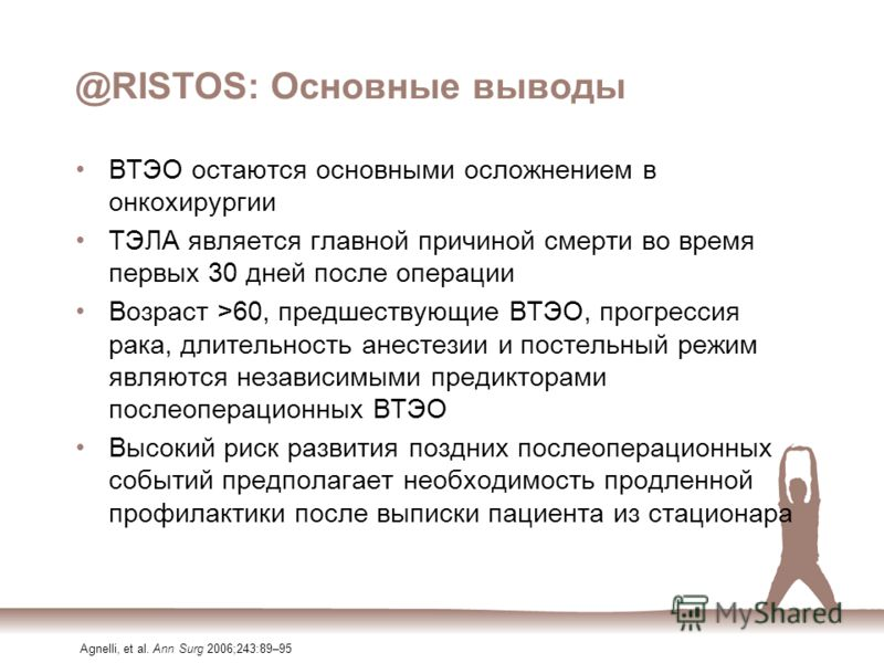 @RISTOS: Основные выводы ВТЭО остаются основными осложнением в онкохирургии ТЭЛА является главной причиной смерти во время первых 30 дней после операции Возраст >60, предшествующие ВТЭО, прогрессия рака, длительность анестезии и постельный режим явля