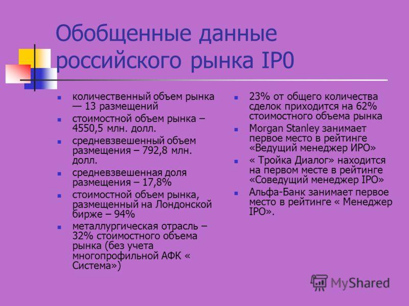 Обобщенные данные российского рынка IР0 количественный объем рынка 13 размещений стоимостной объем рынка – 4550,5 млн. долл. средневзвешенный объем размещения – 792,8 млн. долл. средневзвешенная доля размещения – 17,8% стоимостной объем рынка, размещ