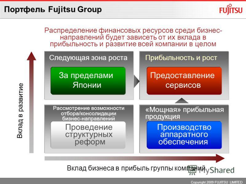 Оборот по регионам (FY2008) Консолидированные чистые продажи внешним клиентам (регионы соответствуют местоположению клиентов) 14,0% ¥ 391,4 млрд. ($ 4,0 млрд.) Структура бизнеса Fujitsu: разделение по регионам ¥ 657 млрд. ($ 6,7 млрд.) Примечание: пр
