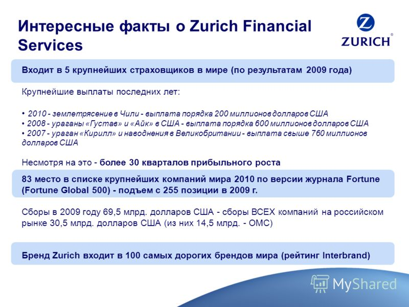 Интересные факты о Zurich Financial Services Входит в 5 крупнейших страховщиков в мире (по результатам 2009 года) Крупнейшие выплаты последних лет: 2010 - землетрясение в Чили - выплата порядка 200 миллионов долларов США 2008 - ураганы «Густав» и «Ай