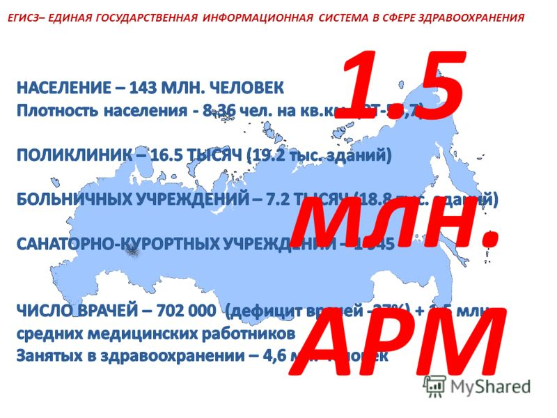 ЕГИСЗ– ЕДИНАЯ ГОСУДАРСТВЕННАЯ ИНФОРМАЦИОННАЯ СИСТЕМА В СФЕРЕ ЗДРАВООХРАНЕНИЯ 1.5 млн. АРМ