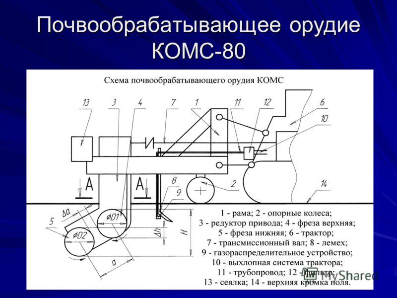 Почвообрабатывающее орудие КОМС-80