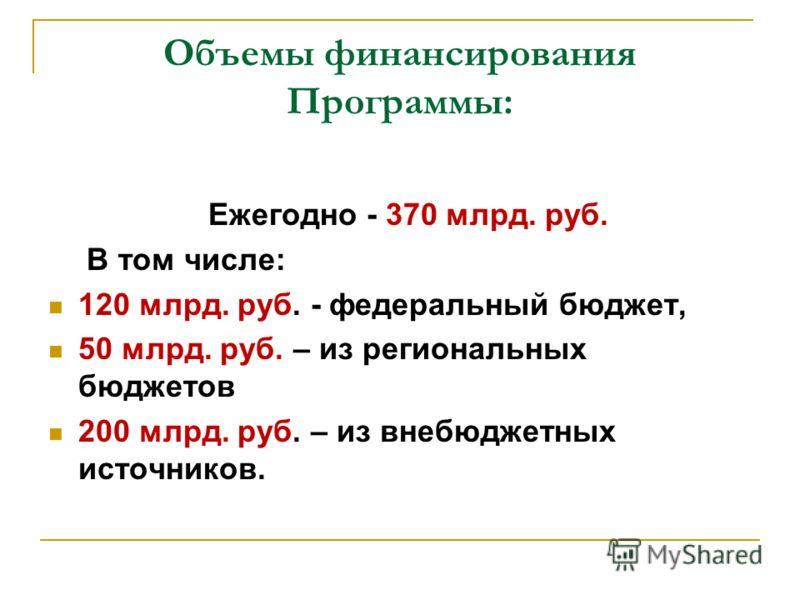 Объемы финансирования Программы: Ежегодно - 370 млрд. руб. В том числе: 120 млрд. руб. - федеральный бюджет, 50 млрд. руб. – из региональных бюджетов 200 млрд. руб. – из внебюджетных источников.