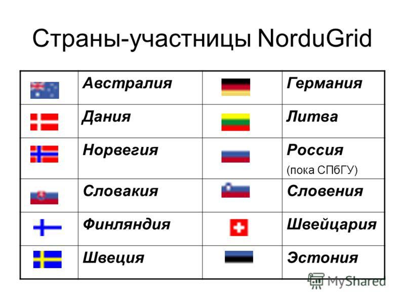 Страны-участницы NorduGrid АвстралияГермания ДанияЛитва НорвегияРоссия (пока СПбГУ) СловакияСловения ФинляндияШвейцария ШвецияЭстония