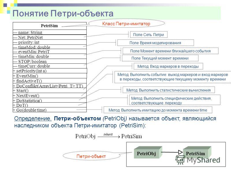 PetriObjPetriSim Понятие Петри-объекта Определение. Петри-объектом (PetriObj) называется объект, являющийся наследником объекта Петри-имитатор (PetriSim): eventMin: PetriT timeMin: double priority: int Net: PetriNet timeMod: double + setPriority(int
