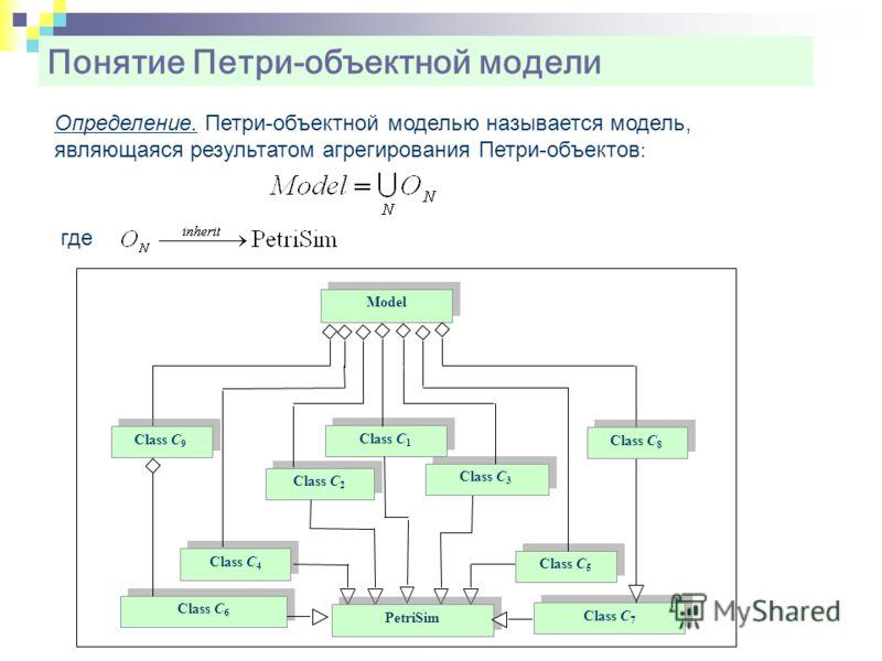 Понятие Петри-объектной модели Определение. Петри-объектной моделью называется модель, являющаяся результатом агрегирования Петри-объектов : где Class C 2 Class C 1 Class С 5 Class С 7 Class С 4 Class С 6 PetriSim Class C 3 Model Class С 8 Class С 9