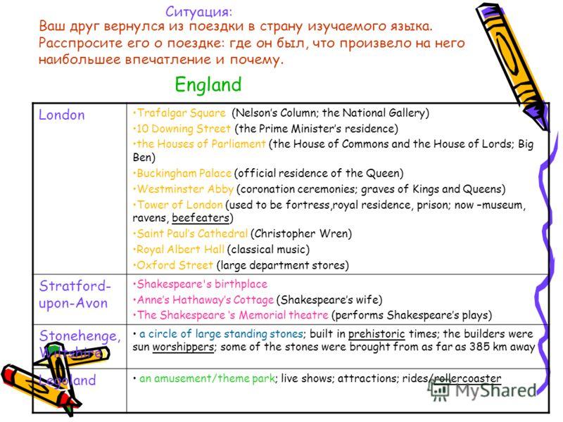 Ситуация: Ваш друг вернулся из поездки в страну изучаемого языка. Расспросите его о поездке: где он был, что произвело на него наибольшее впечатление и почему. London Trafalgar Square (Nelsons Column; the National Gallery) 10 Downing Street (the Prim