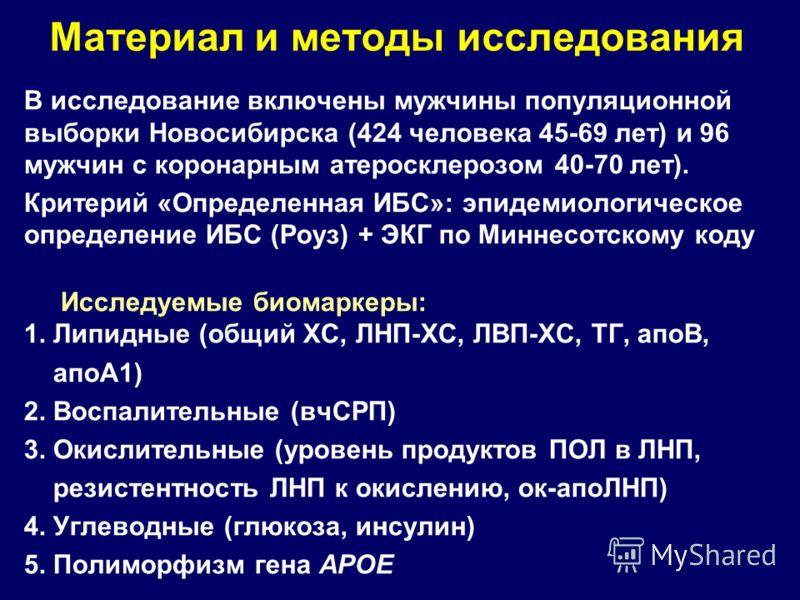 Материал и методы исследования В исследование включены мужчины популяционной выборки Новосибирска (424 человека 45-69 лет) и 96 мужчин с коронарным атеросклерозом 40-70 лет). Критерий «Определенная ИБС»: эпидемиологическое определение ИБС (Роуз) + ЭК